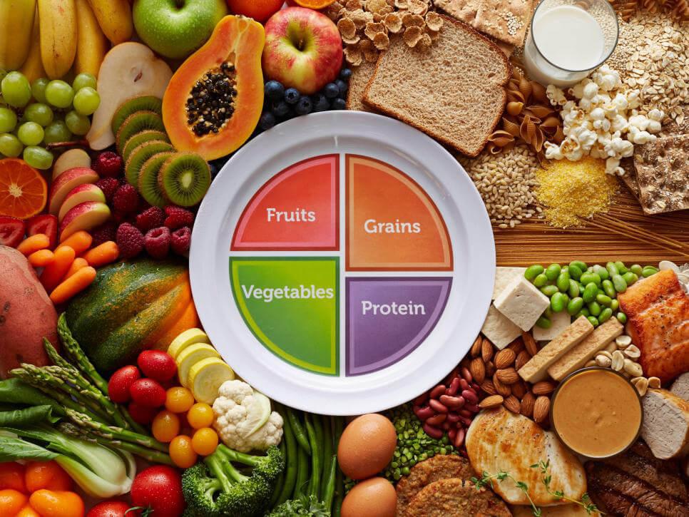 MyPlate chỉ là một thực đơn để cung cấp đầy đủ dưỡng chất cho bạn